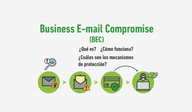 Business E-mail Compromise Enersa